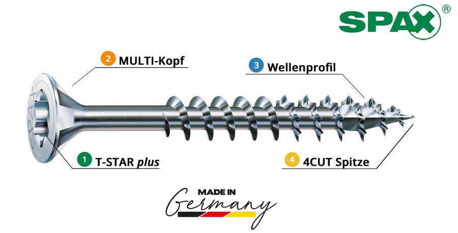SPAX_Spanplattenschrauben_Holzschrauben_Terrassenschrauben_Onlineshop_Universal_Baunox_TG