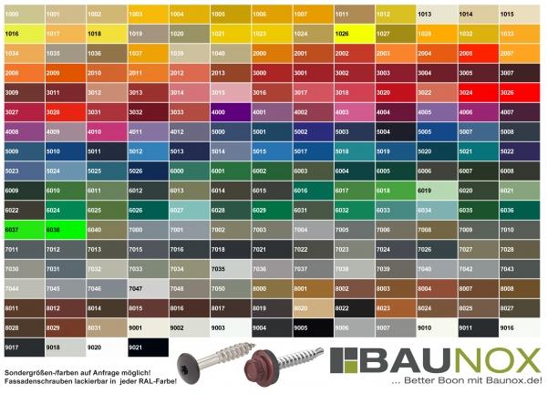 Baunox - RAL Farben